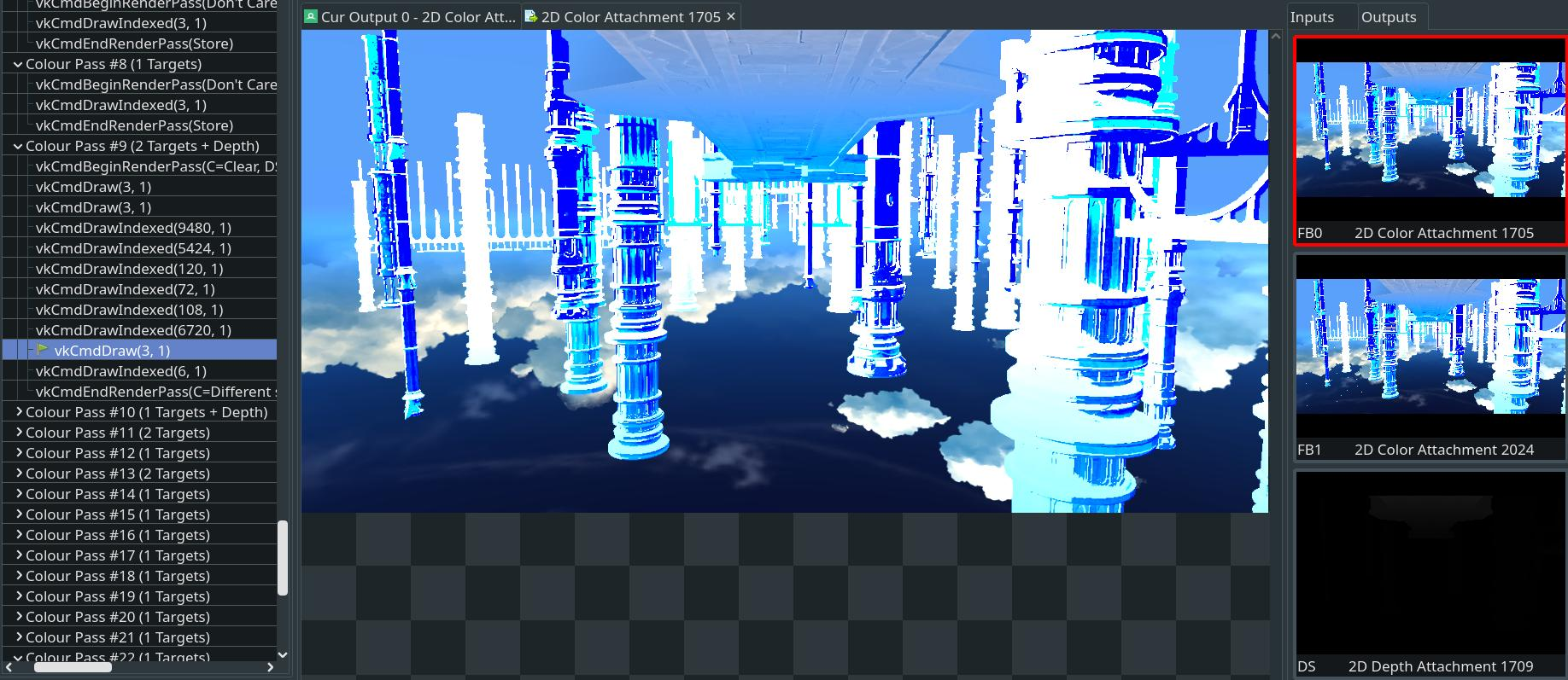 Screenshot of a draw call, that draws the wrong colors, being inspected in RenderDoc