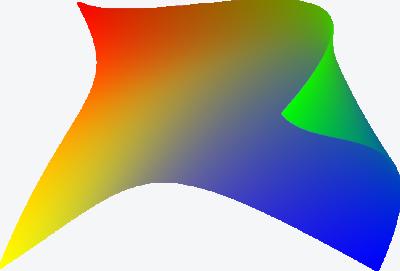 Coons patch gradient