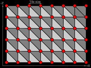 terrain-vertex-grid