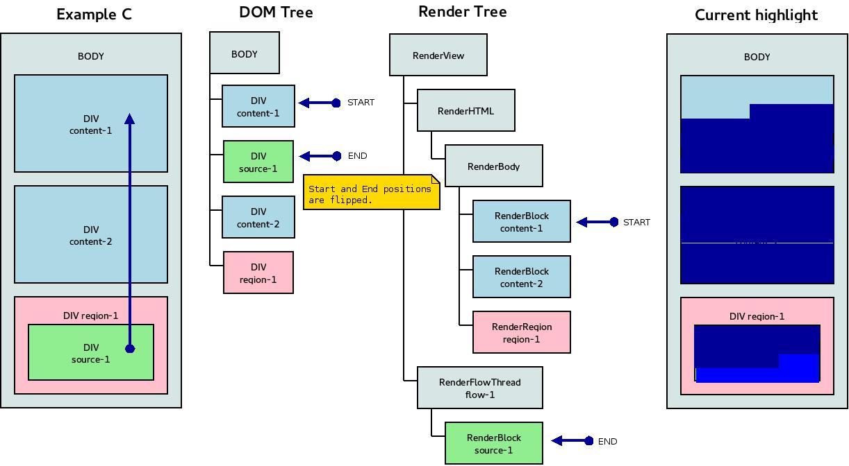 example-c1