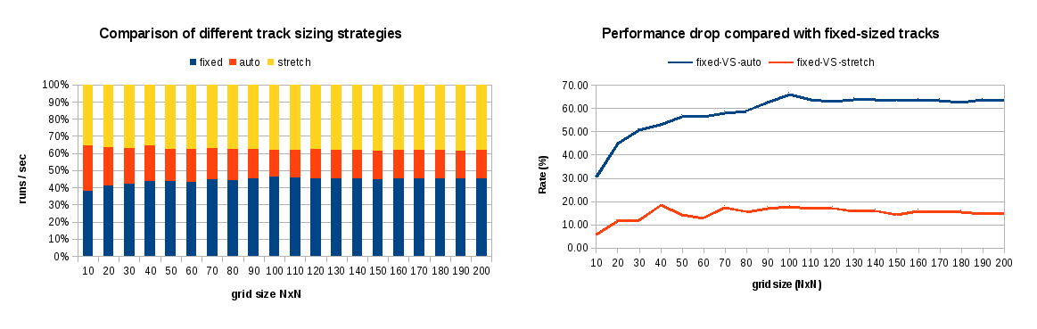 grid-performance-graphs-2