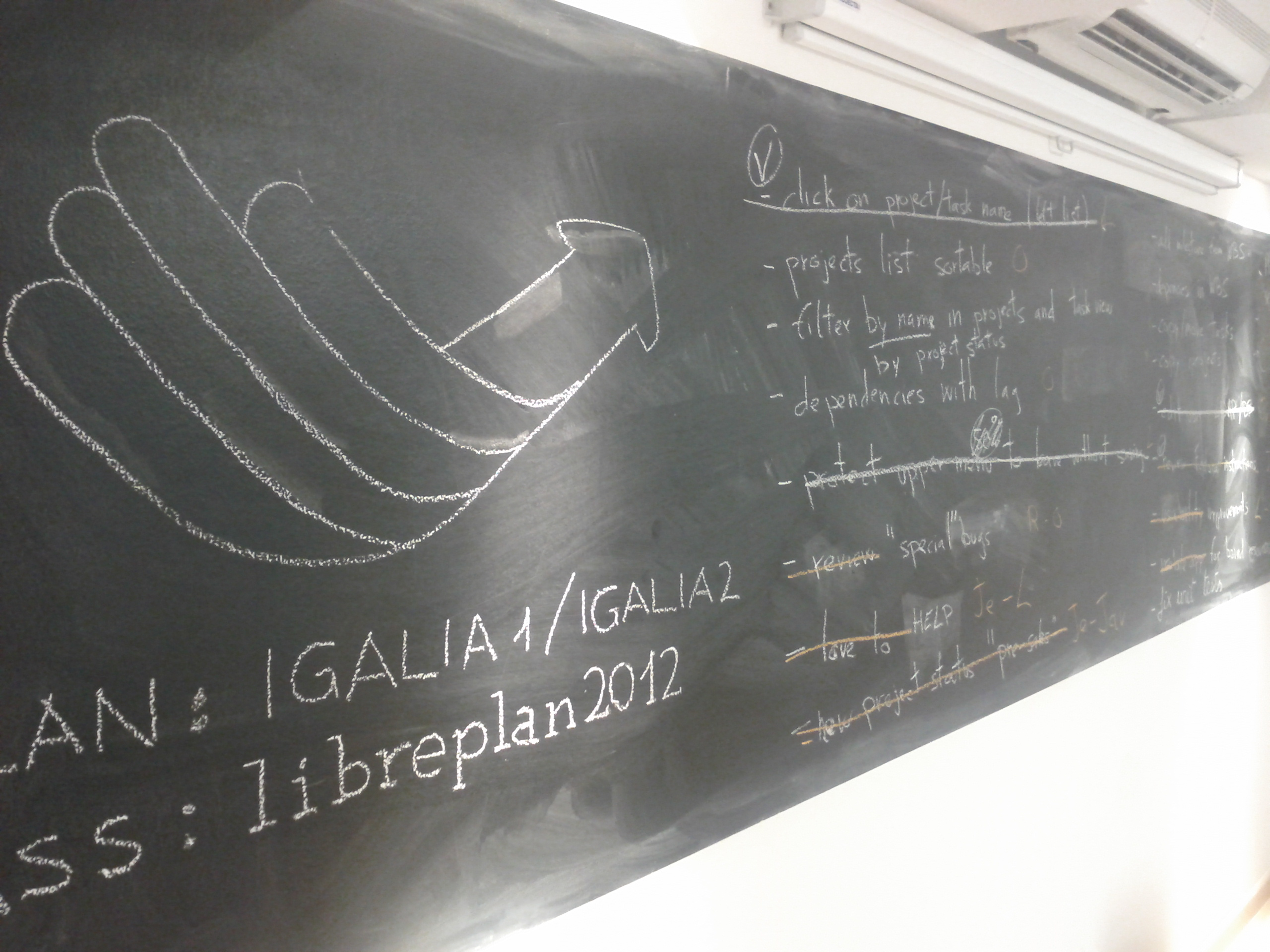 Blackboard with the brainstorming