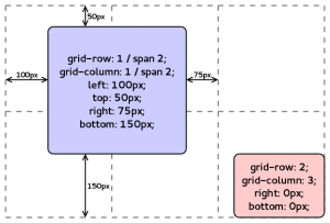 Absolutely positioned grid children example