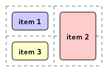 Grid item placement algorithm sparse fixed row/column