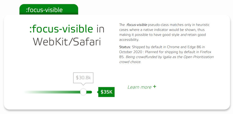 Open Prioritization: :focus-visible in Safari/WebKit: $30.8K pledged out of $35K.